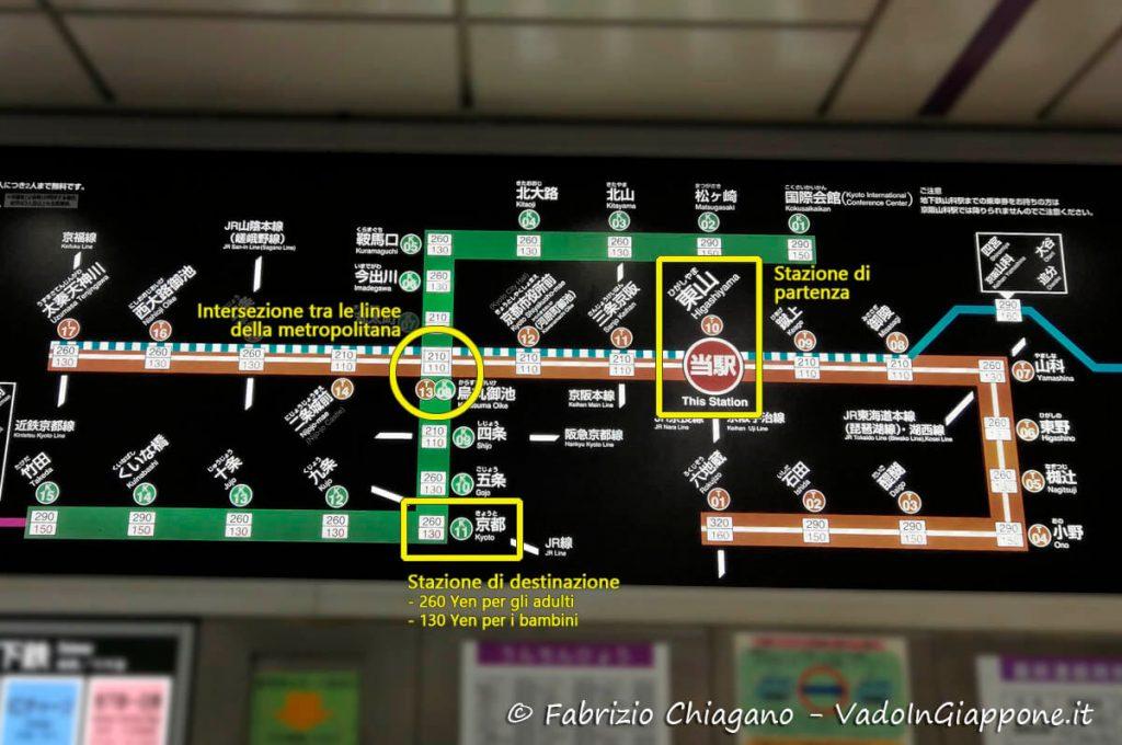 Come capire il costo della tratta della metropolitana di Kyoto