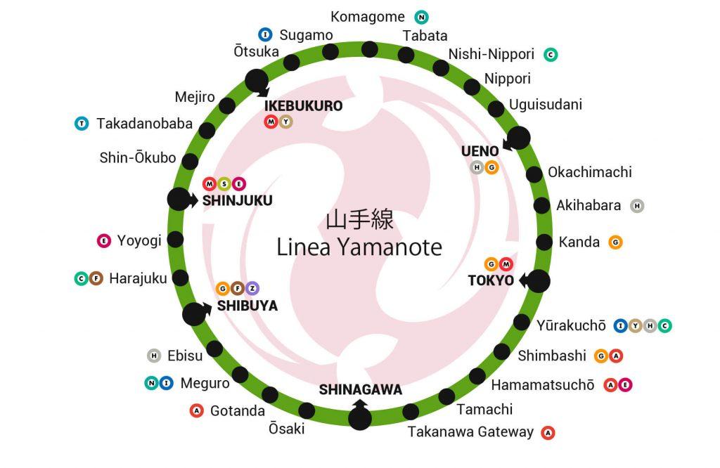 jr-yamanote-line-tokyo