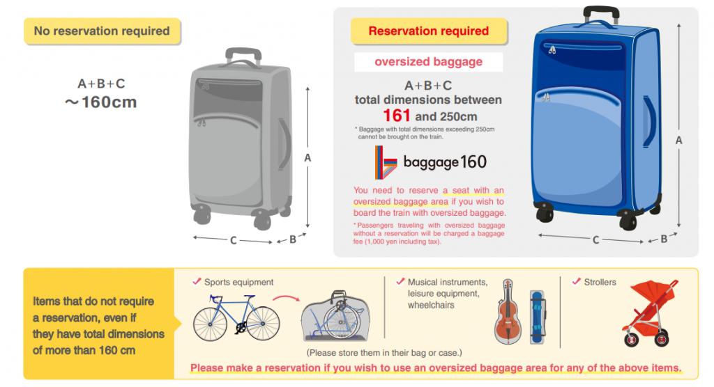 Regole per la prenotazione dei posti a sedere su alcuni shinkansen
