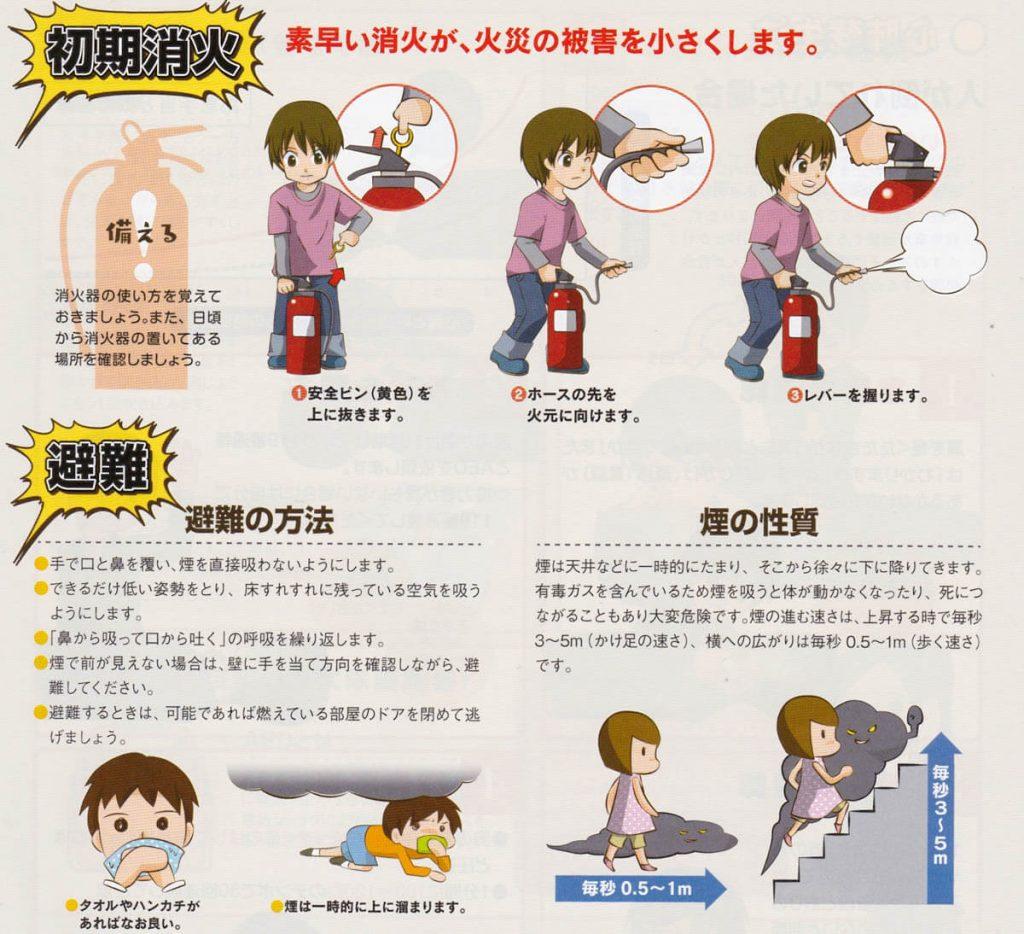 Brochure su come utilizzare un estintore