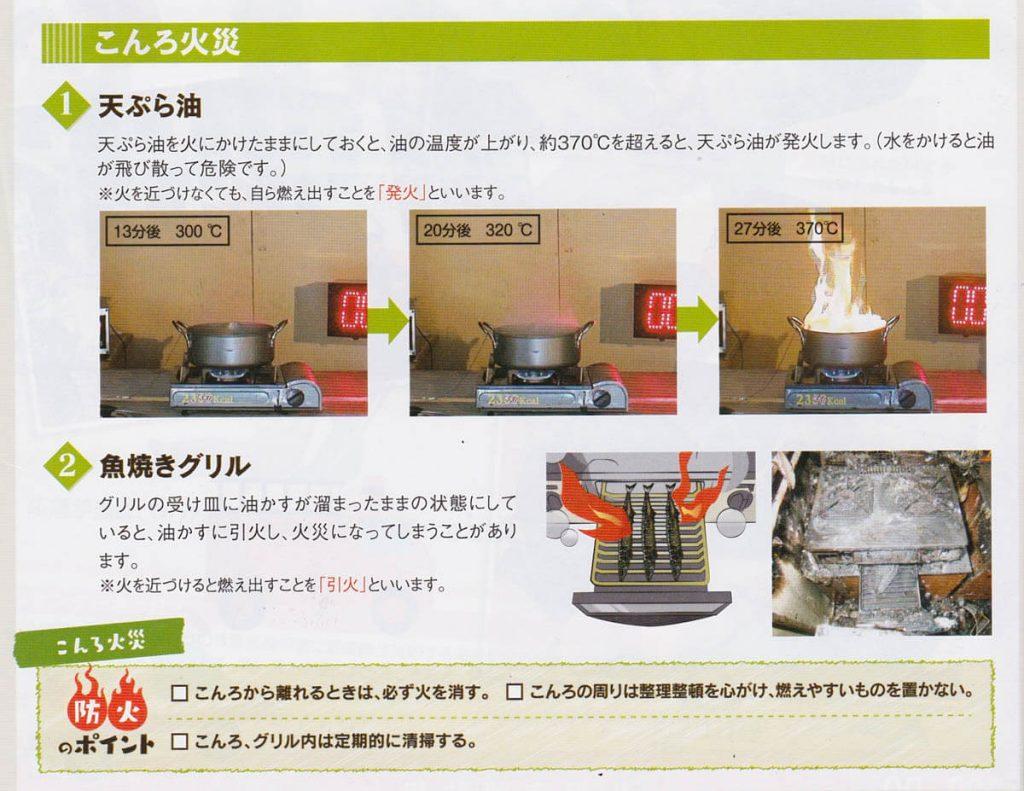 Brochure su come spegniere l'olio da frittura in fiamme