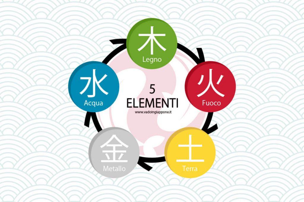 I 5 elementi dell'oroscopo giapponese