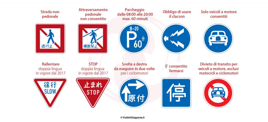 Cartelli stradali giapponesi dall'aspetto non standard