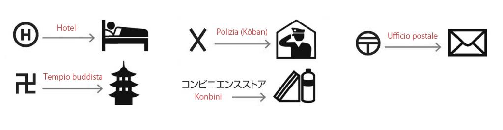 Ultimi cambiamenti per i simboli delle mappe giapponesi per stranieri