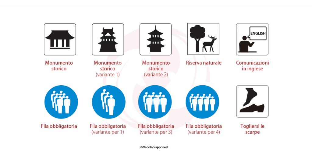 Simboli caratteristici per i servizi pubblici giapponesi